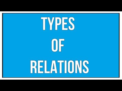 Explain The Different Types Of Relations With Examples - Sets And Relations / Maths Algebra