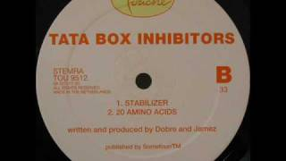 Tata Box Inhibitors - 20 Amino Acids