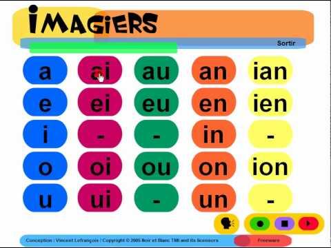 Lezione Di Francese = Imagiers = Phonétique = Voyelles