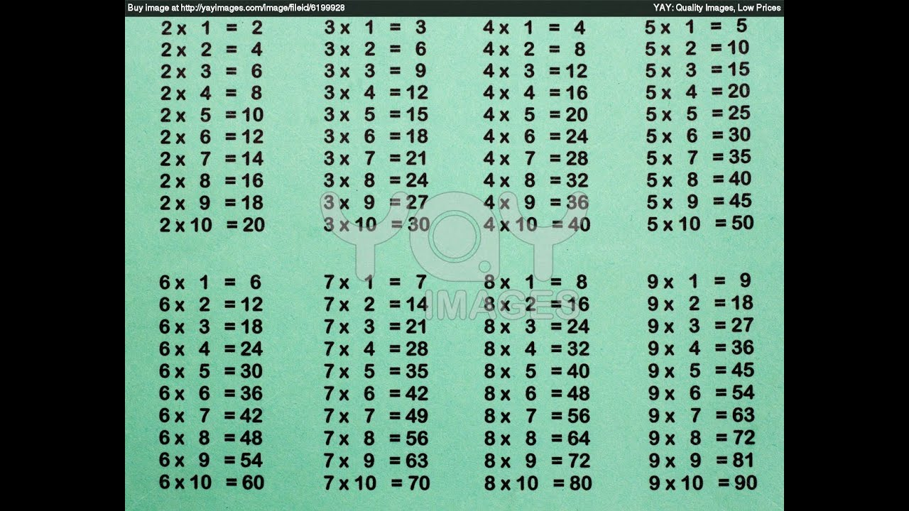 La table de multiplication par les l ves du 4aep youtube for Les table de multiplications