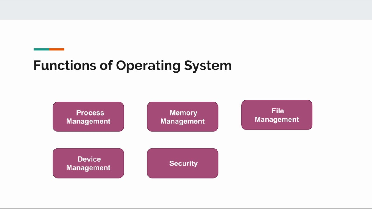GUI Based Operating System : 1  Introduction : CCC Tutorial in English