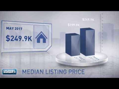 Carrollwood,FL, Real Estate Market Update from NRT Florida,June, 2017