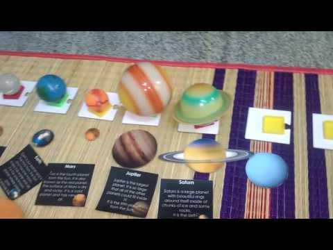 Learning Solar System | Preschool Activity
