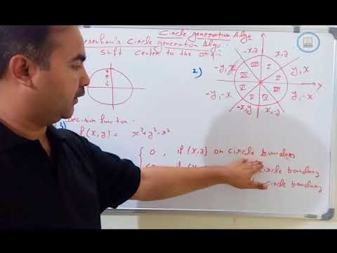Repeat CGMM Lecture 12: Derivation of Midpoint Circle