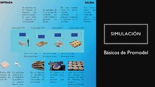 Curso De Simulación - Conceptos Fundamentales De Simulación En Promodel