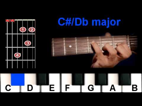 Interactive Guitar Chords Library - Major Chords