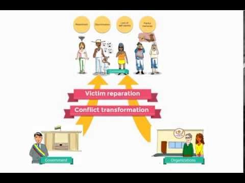 Prolongar Foundation - Strategic Creativity for Peacebuilding
