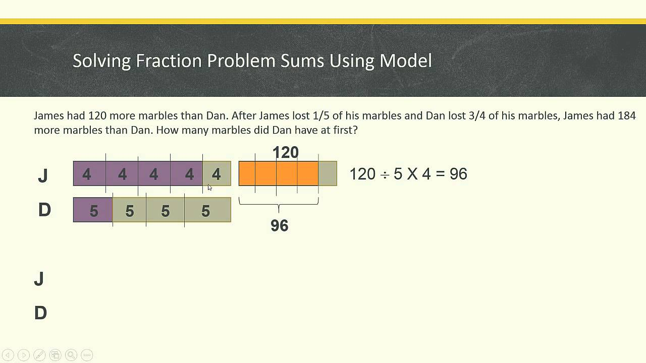 How To Solve Fractions Problem Sums Using Model