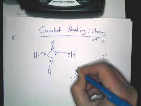 Covalent Bonding Explanation
