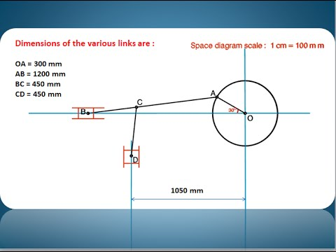 How to draw acceleration    diagram    relative velocity method     PART    III   GATE 2017 Mechanical