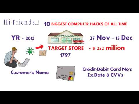 Most Shocking 10 Biggest Computer Hacks Of All Time (Hindi)