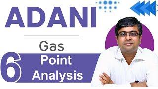 Adani Total Gas - 6 Point Stock Analysis