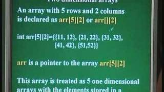 Lecture 3 - Pointers And Arrays