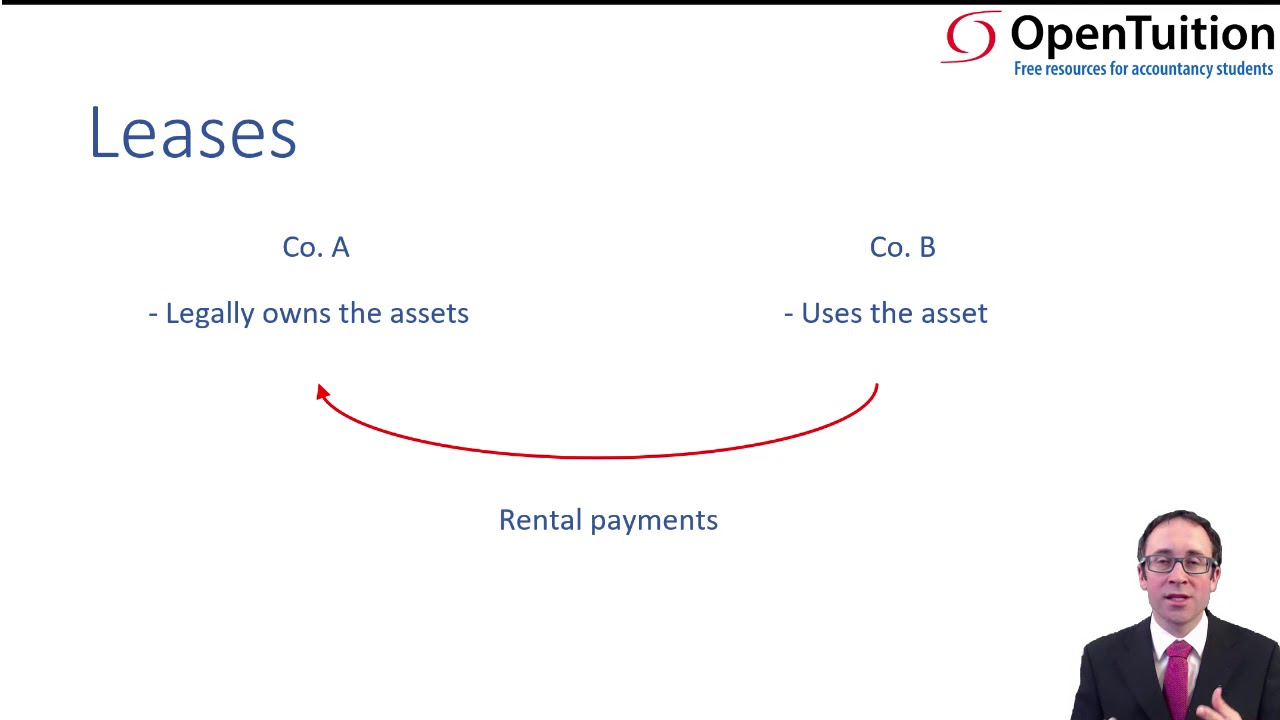 Leases - Introduction - ACCA Financial Reporting (FR)