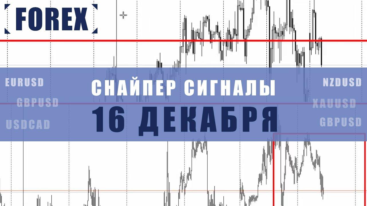 СИГНАЛЫ СНАЙПЕР НА 16 ДЕКАБРЯ  | Трейдер Ян Сикорский