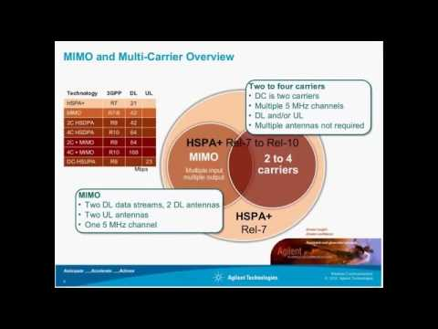 HSPA+ and LTE Test Challenges for Multiformat UE Developers