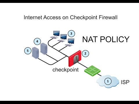 Step by Step Configure Internet Access on Checkpoint
