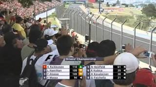 Formula 1 Brazil Sao Paulo Interlagos GP 21.10.2007 Kimi Raikkonen wins by 1 point (Part 3 of 4)