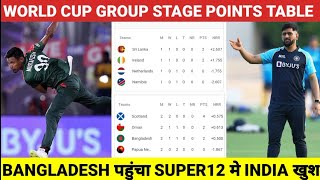 World Cup Points Table | Group Stage Points Table  After Ban vs oman Match |Group Stage Points Table