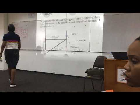 Finite class. Worked thermal loading example