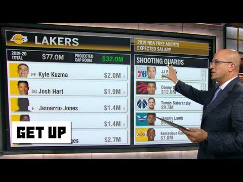 How the Lakers clear cap space for a 3rd max player | Get Up