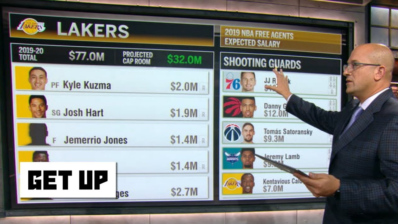 How The Lakers Clear Cap Space For A 3rd Max Player Get Up Youtube