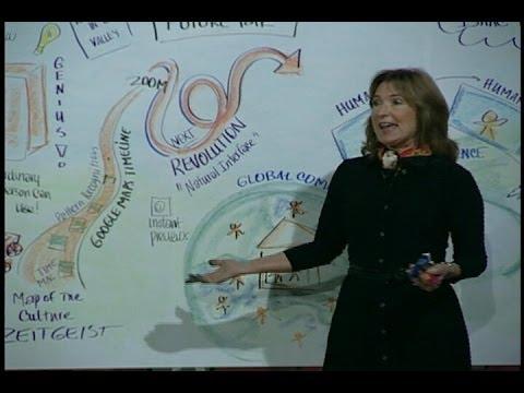 Future Talk #14, Human/Computer Interaction