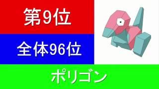 ノーマルタイプのポケモン人気ランキングTOP10【ポケモン総選挙720】