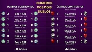 Vasco x Fla e Grêmio x Palmeiras: quem ataca mais? Quem tem a bola? Números dos dois duelos