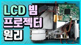 LCD 빔프로젝터 원리
