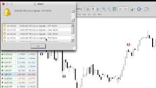MTI    Модифицированный точечный  индикатор