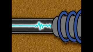 Une minute de science, s.v.p.! : Le téléphone