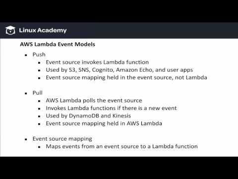 Event-driven Fundamentals