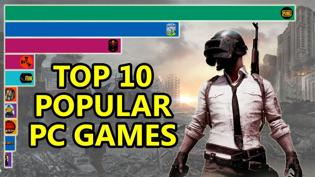Most Popular Pc Games 2020.Top 5 Best Pc Speakers 2020
