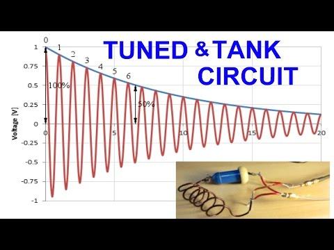 Tank Circuit & Tuned Circuit