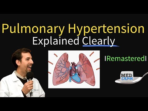 Pulmonary Hypertension - Pathophysiology & Diagnosis HTN