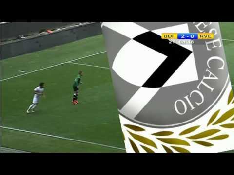 6 aprile 2017 sintesi Udinese -  Rudar Velenje  6 -  0