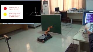 Telerobotics System of KUKA youBot Based on Real time Point Cloud