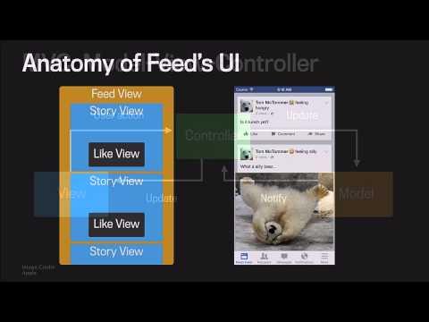 Facebook's iOS Architecture - @Scale 2014 - Mobile
