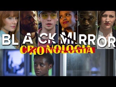 CRONOLOGIA DE BLACK MIRROR | TONY12