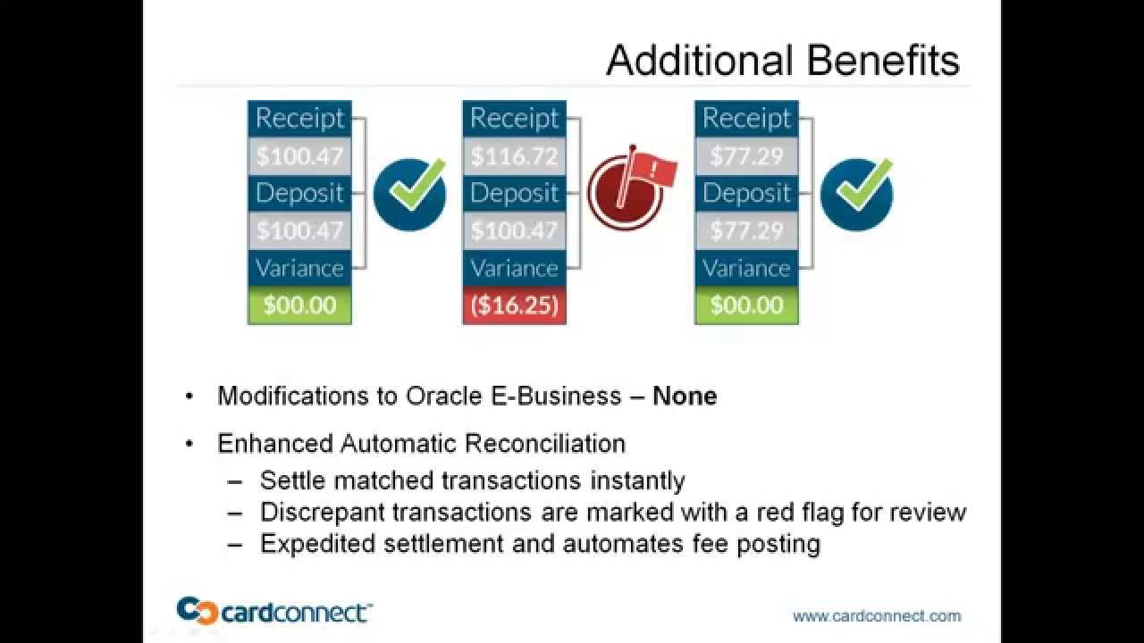 Integrigy and cardconnect pci compliance in the oracle e integrigy and cardconnect pci compliance in the oracle e business suite 1betcityfo Gallery