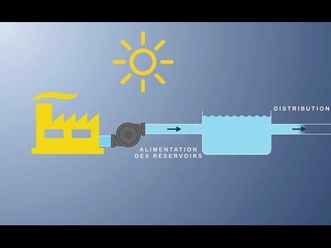 Le cycle de l'eau de la Ville de Montréal