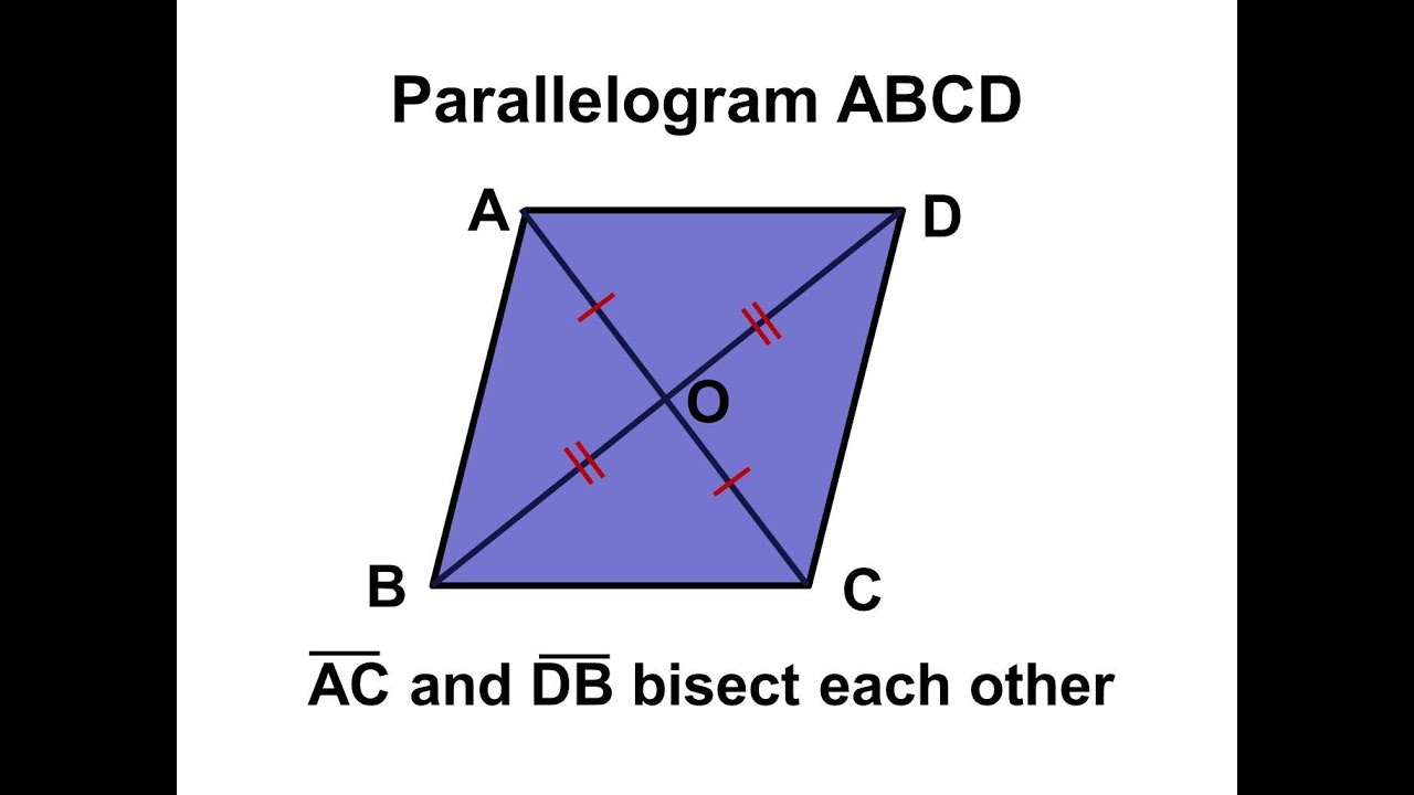 Math - What is Parallelogram and its properties - English