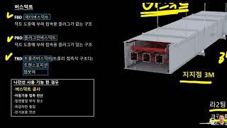 새설비 035 금속몰드,합성수지몰드,버스덕트,금속덕트 …