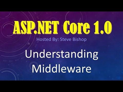 5. (ASP.NET Core 1.0 & MVC) Understanding Middleware