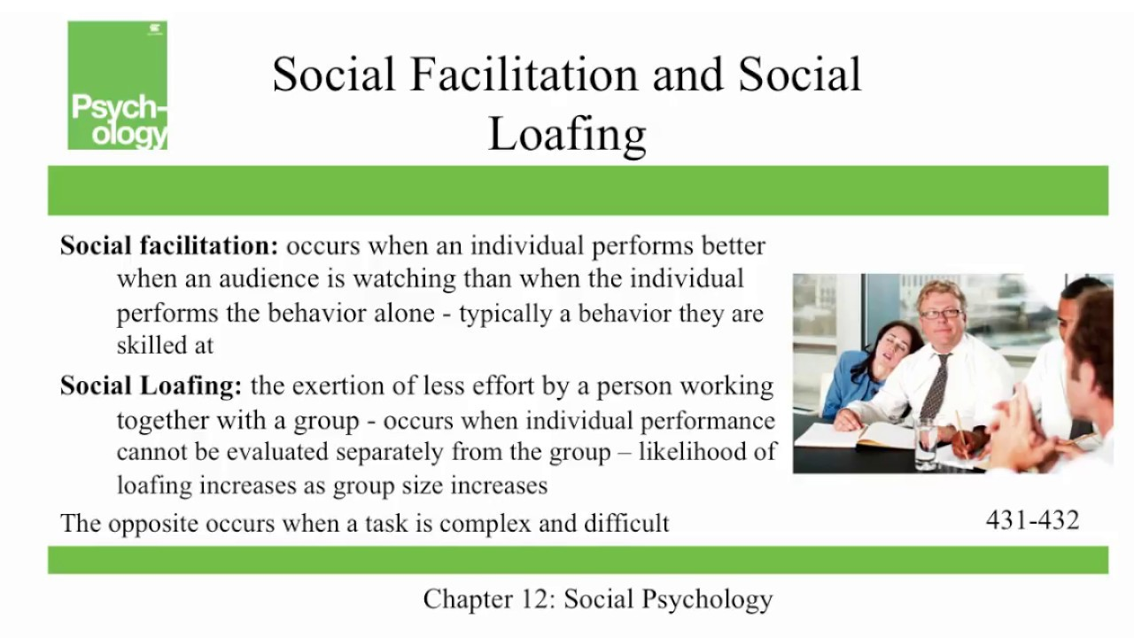 mentioned social loafing occurs essay Essays social loafing one phenomenon that can occur while working in groups is called social loafing is a complex physiological subject that is very.