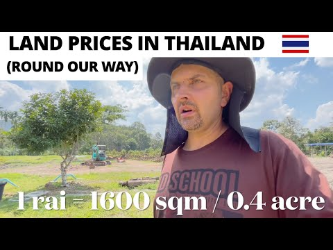 Land Prices in Thailand