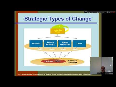 Organization Theory, Change Management