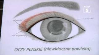 Szkoła wizażu - wydanie III - makijaż oczu