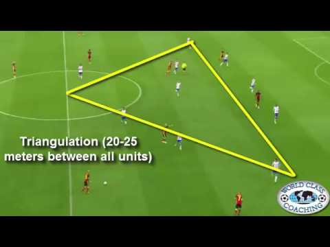 How to Play Antonio Conte\'s 3-5-2 (Italy Euro 16 analysis) **TASTER VIDEO***